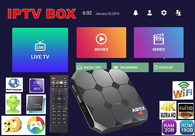 BECOME AN IPTV Reseller - Mag Avov Smart Tv Android Ios