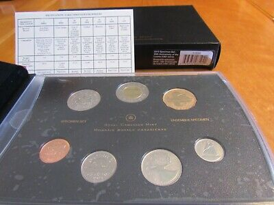 #11582  Specimen Set-25Th Ann. Of The Loonie (1987-2012)