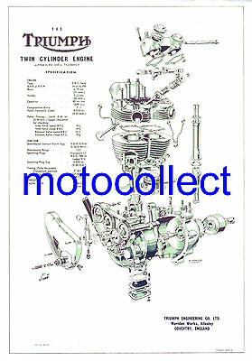 TRIUMPH 650 Pre unit Engine - Exploded View A3 print - FREE POSTAGE WORLDWIDE
