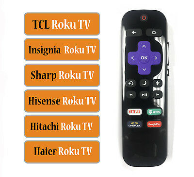 Remote FIT for TCL/SANYO/ Hisense/ Philips/ Hitachi/ RCA and More Roku TVs™