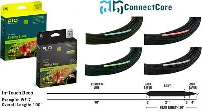 Rio InTouch Perception Fly Line WF3F Free Fast Shipping 6-20451