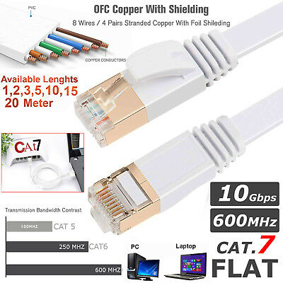 RJ45 Network Cat7 Ethernet Cable Gold Ultra-thin FLAT 10Gbps SSTP LAN Lead Lot