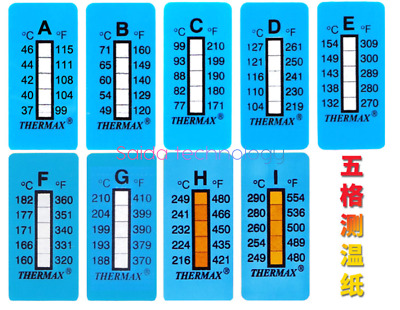 TMC Thermometer Paper Thermometer Paper Temperature US THERMAX Thermometer .