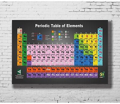 periodic table of the elements Pop New 8x12inch Poster Decor Y-153