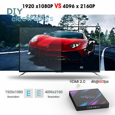 H96 Max RK3318 Android 9.0 32GB 64GB Quad Core 4K Player WiFi Smart TV BOX US