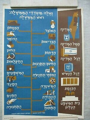 OSPAAAL Political Poster Israel He who plunders others lives in Terror PROVERB