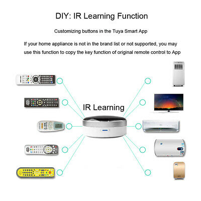 Intelligent Smart Remote Controller IR Wi-Fi 2.4Ghz For Smart Life Google Home