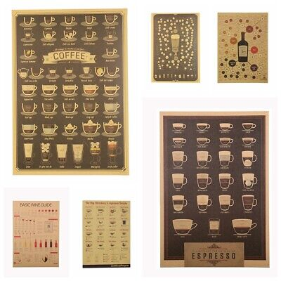 Coffee Coffee House Decor Vintage Picture Wall Sticker Kraft Paper Retro Poster