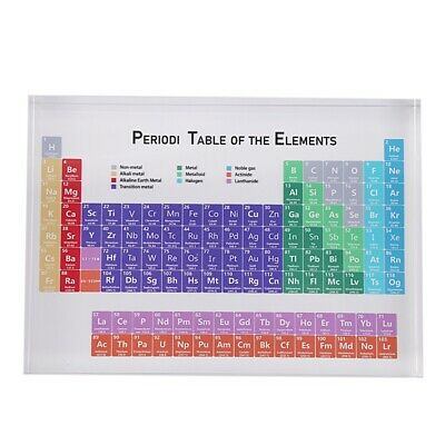 Acrylic Periodic Table Of Elements Display Kids Teaching Birthday Teacher's Z8T2