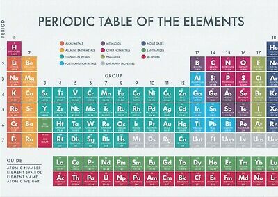 Periodic Table of The Elements A4 Photo Glossy Self Adhesive Chemistry Education