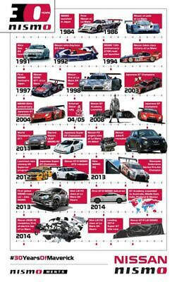 NISSAN NISMO INFOGRAPHIC Wall Poster 22 x 36 inch Vintage Retro Promo Poster