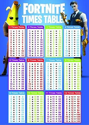 Times Table Mathematics Primary And Secondary School Art Poster A4 Size FORTNITE