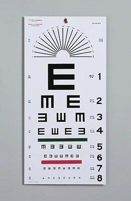 "ILLITERATE EYE TEST CHART PLASTIC #1241 22"" X 11"", New"