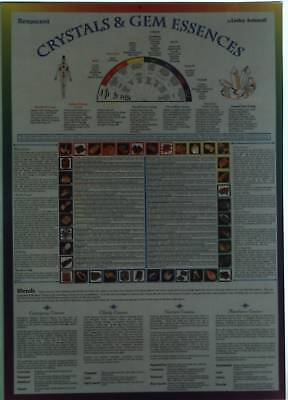 Crystal and Gem Essences Essential Healing Wallchart - new, Elixers, Energy