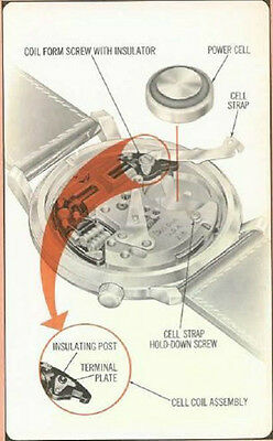 Watch Clock Repairs Maintenance Horology Course Watches & Clocks on CD