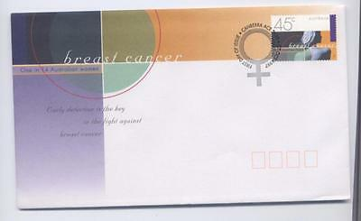 1997 Breast Cancer FDC