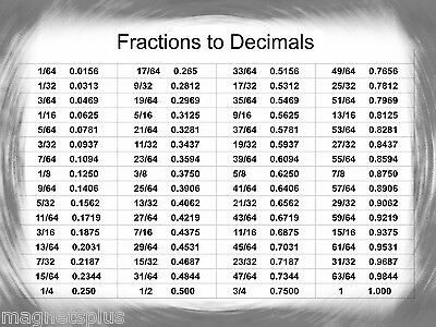 FRACTIONS TO DECIMALS MAGNETIC CHART FOR THE TOOL BOX WORK SHOP GARAGE