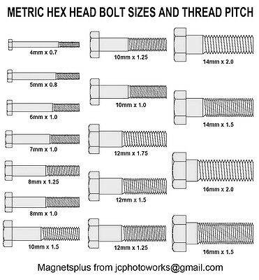 METRIC BOLT SIZES & THREAD PITCH MAGNETIC CHART FOR  TOOL BOX WORK SHOP GARAGE