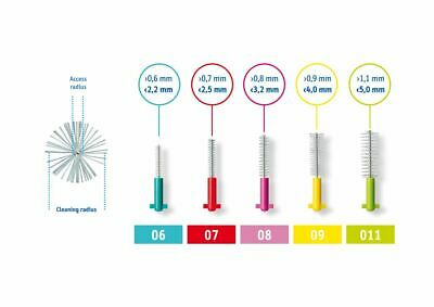 Curaprox CPS Prime 5 Times Stronger Interdental Brushes (5)