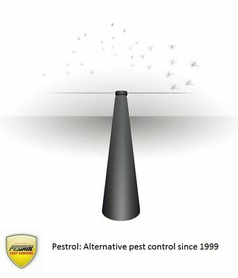 Pestrol Shooaway Removes Flies from your Table - Battery Operated Repeller
