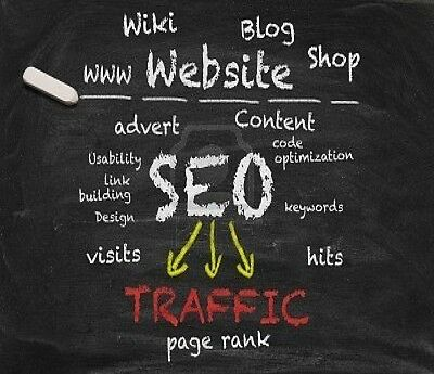 5 Months&5 Campaigns SEO Package-All Backlink Types & Structures-Google 1st Page