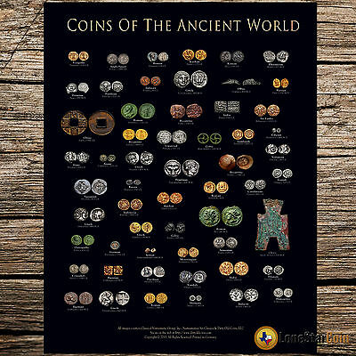 Coins Of The Ancient World - Coin Wall Poster