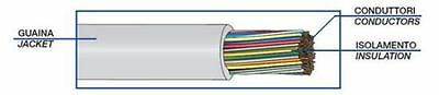 Cable Multipolar Liyy 12X0,34 Not Shielded Price For 1 Metre Of Cable