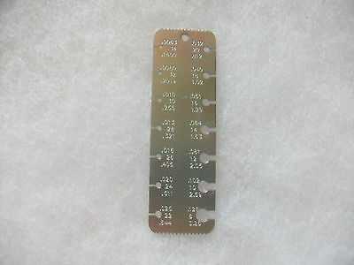 Wire and Sheet Guage  Pocket Gauge Inches and MM