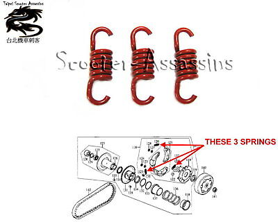 2000rpm RACE CLUTCH SPRINGS for LONGJIA 125cc Scooters