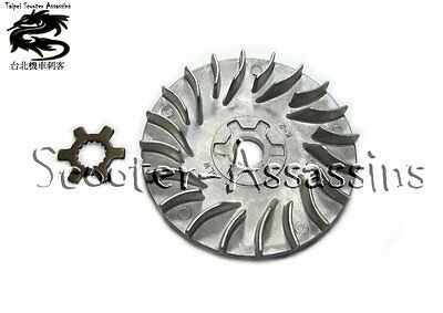 OUTER VARIATOR PULLEY for YAMAHA 100cc Aerox ,BWS ,Grand Axis 100