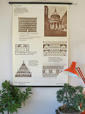 Vintage Pull Down School Chart History Of Architecture Styles No 5-Renaissance