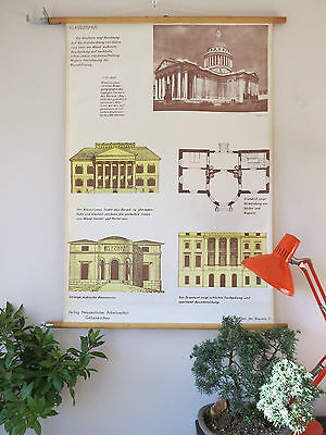 Vintage Pull Down School Chart  History Of Architecture Styles No 7 Classicism