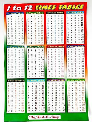 Large educational times tables maths sums poster wall for What times table is 99 in