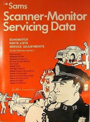 Sams Scanner-Monitor Servicing Data Manual