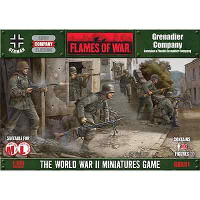 FLAMES of WAR: Grenadier Company (Plastic)
