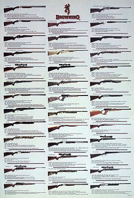 "BROWNING Automatic Rifles (BAR) POSTER 23""x34"" PISTOLS, FIREARMS, Long Gun"