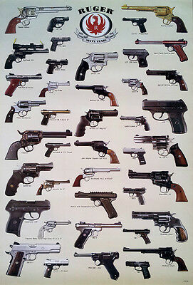 """RUGER FIREARMS POSTER 23""""x34"""" AMERICAN CLASSIC REVOLVERS, PISTOLS, 41 Models"""