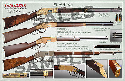 """Winchester Lever Action Model of 1866 Poster 11"""" x 17"""""""