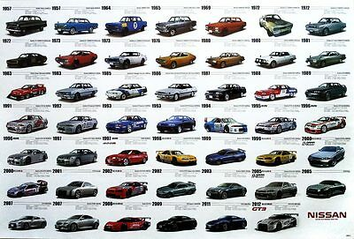 "NISSAN Skyline GT-R 1957-2012 POSTER 23""x34"" Japanese Sports Cars 48 Models"