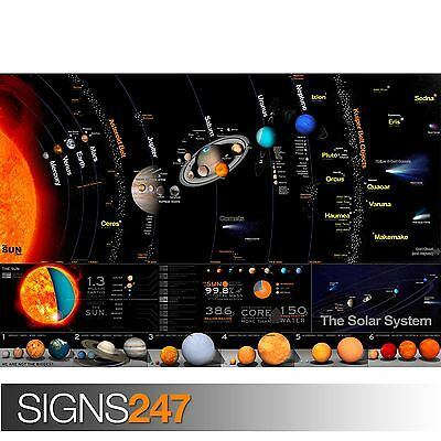 SOLAR SYSTEM SUN PLANETS LEARNING EDUCATIONAL (1016)  Poster Print A1 A2 A3 A4