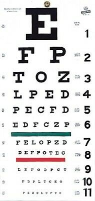 Snellen Eye Chart Hanging 20ft Distance Non-Reflective Vision Test Exam 22 x 11""