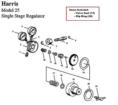 Harris Model 25 & 29 Regulator Rebuild/Repair Parts Kit