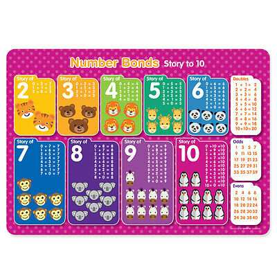 Number Bonds Children's Educational Poster Placemat
