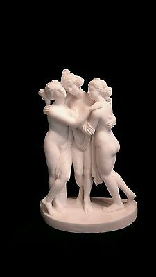 Famous Goddess Statue Reproduction of the Three Greek Graces • CAD $75.24