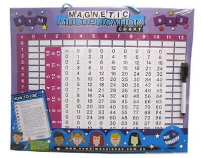 NEW Educational Magnetic Multiplication Chart - Maths - Learn Times Tables