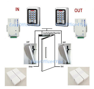 IN+OUT Car Parking Access Control Systems UHF RFID Long Distance Parking Readers
