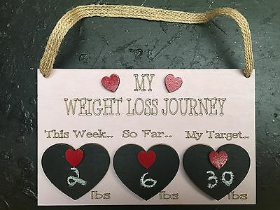 How fast can i lose weight by cutting out sugar photo 10