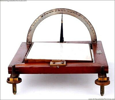 Rare Instrument for Physic Demonstration Purposes. Wien, Circa 1900