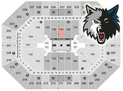 Minnesota Timberwolves vs. San Antonio Spurs  (Target Center, 3/8/2016)