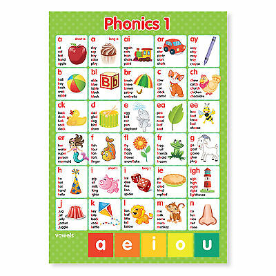 A3 laminated Phonics Phonemes Graphemes Letters & Sounds Wall Chart x2